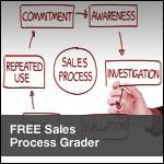 FREE Sales Process Grader