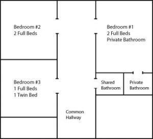 Memorial Hall Bedroom Layout